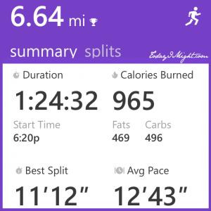 todayimight.com | Running | 10km Summary
