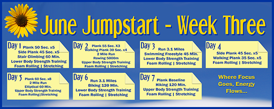 todayimight.com | June Jumpstart | Week Three